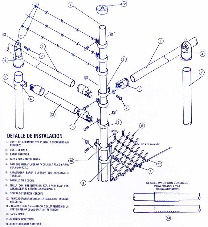 Diagrama Instalación